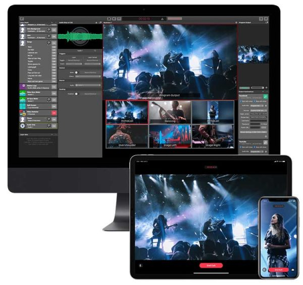mimoLive System Overview, Mac, iPad, iPhone